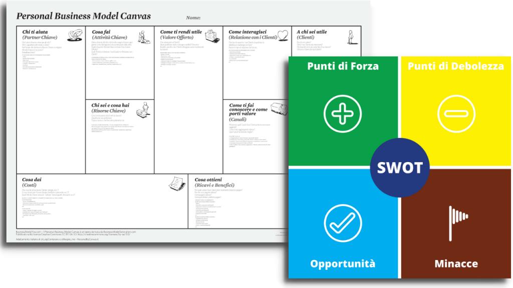 Personal Branding per professionisti - Personal Business Model Canvas e analisi SWOT